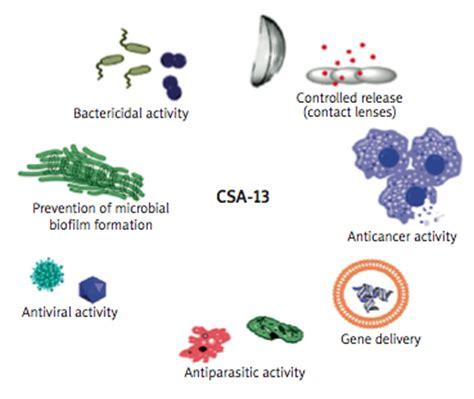 A Deeper Look At Cystic Fibrosis Sciences Essay Research